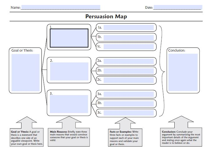 Planning document - Persuasion map
